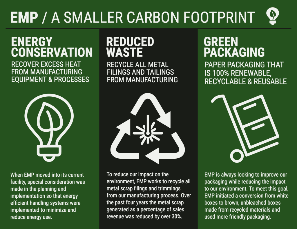 EMP Eco footprint infographic